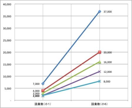 shougaku-goi2.jpg