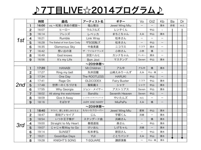 7丁目LIVE 画像001(変換後)