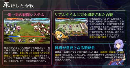 天極姫ゲームシステム