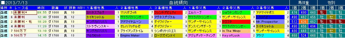 SnapCrab_NoName_2013-7-14_7-36-14_No-00.png