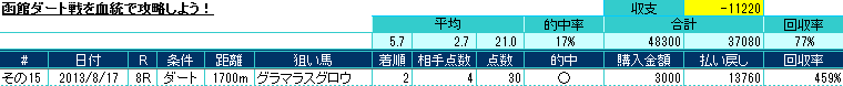 SnapCrab_NoName_2013-8-17_15-50-34_No-00.png