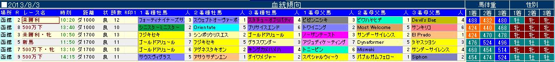 SnapCrab_NoName_2013-8-4_8-13-54_No-00.png