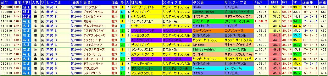 SnapCrab_NoName_2013-9-7_13-40-56_No-00.png