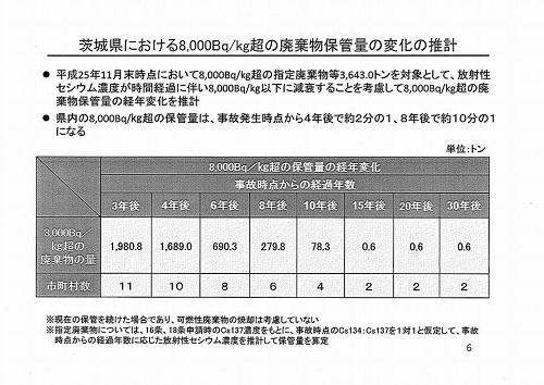 栃木県議会<農林環境委員会>開催される!②