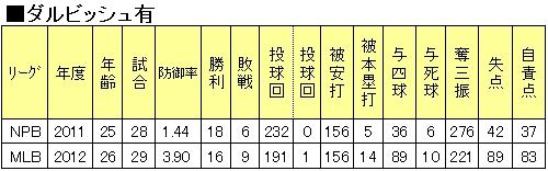 20140124DATA6.jpg