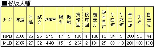 20140124DATA7.jpg
