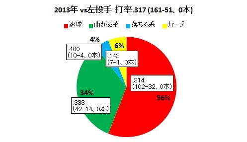 20140127DATA3.jpg