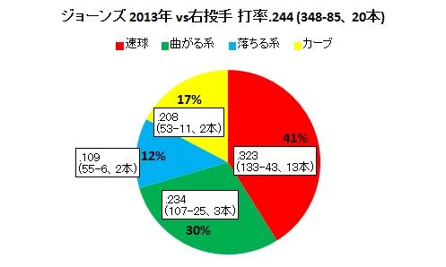 20140129DATA2.jpg