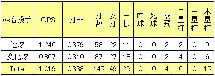 20140129DATA7.jpg