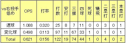 20140129DATA8.jpg