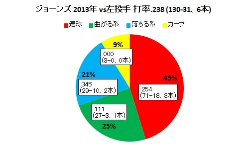 20140130DATA3.jpg