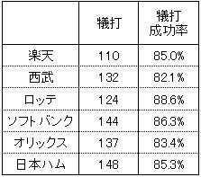 20140131DATA3.jpg