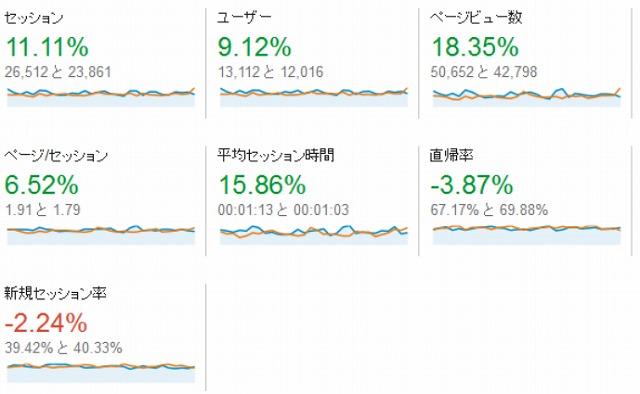 2014年10月 人気記事ランキング