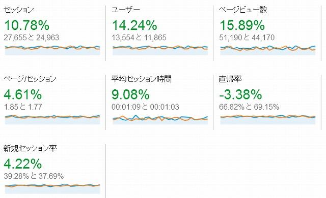 2014年11月 人気記事ランキング